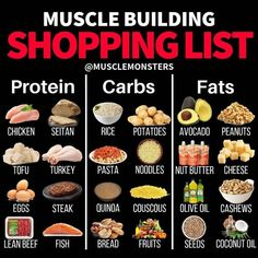 Good Clean Foods For Gaining Lean Muscle Mass - Fitness FoodMuscle Building Shopping List by . Ask 10 people why they fail to reach their fitness goals and 9 will tell you it's due to nutrition. It's much more difficult to make the right Sport Nutrition, Nutrition Education, Fitness Nutrition, Diet And Nutrition, Fitness Goals, Holistic Nutrition, Nutrition Guide, Nutrition Activities, Fitness Tips