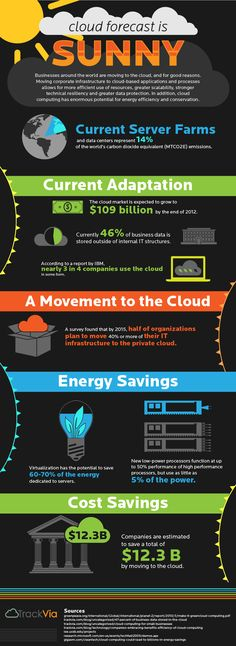 Cloud Infographic: Cloud Forecast  This infograghic explores the expected growth of the cloud industry, as well as the cost and energy savings businesses can expect as a result of moving their data to the cloud.