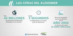 Infografía sobre las cifras del Alzheimer #DíaMundialAlzheimer