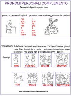 grammatica_inglese_pronomi_possessivi Esercizi in inglese English Grammar, Teaching English, English Language, English Time, Learn English, English Starters, Italian Language, English Lessons, Worksheets