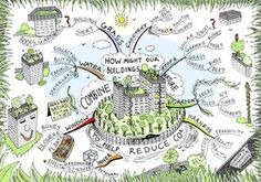Mind Maps 557813103844762188 - 43 Intricate Mind Map Illustrations – Hongkiat Source by Psyk_one Mind Map Design, Book Design, Design Design, Kreative Mindmap, Mind Maping, Mind Map Examples, Mind Map Art, Mental Map, Sketch Notes