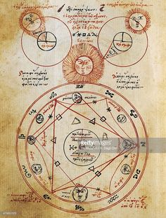 Illustrazione stock : Influence of the sun, moon and stars on reading the signs of the Kabbalah, miniature from Kabbalistic treatise, Greek manuscript, 16th century