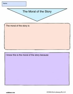 Ipad graphic organizer character analysis plain ipad for Team lesson plan template tn