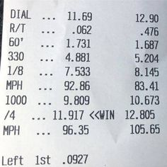 Well we broke out and lost. The best 60 ft and ET we have ever done in the car. All with a junkyard motor thrown in 4 days ago! Drag Racing, Mafia, Lost, Instagram