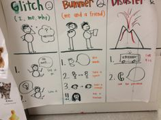 Glitch, Bummer, Disaster Chart - a way to help kids understand how to deal with issues themselves or when they need help from an adult.