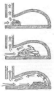 Uso e manutenzione del forno a legna