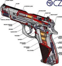 Le pistolet tchèque à double action CZ75, chambré en 9 mm Parabellum, connaît également une version en 40S&W, capacité de 16 coups