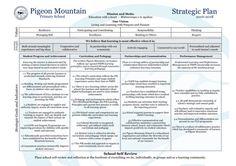 PMPS Strat Plan 2016-2018