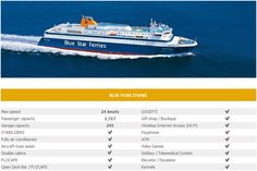 Blue Star Ferries 2013 ferry schedules from Piraeus to the Greek islands of Syros, Tinos and Mykonos