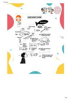 Keyifli Ev Atölyem - Ailecek Yapılabilecek 100 Etkinlik Playing Cards, Map, Games, Playing Card Games, Location Map, Gaming, Maps, Game Cards, Plays