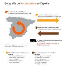 Geografía del Ecommerce en España vía @Ecommerce_es #Ecommerce #Espana