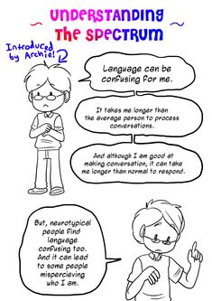"""Understanding The Spectrum theoraah: """" I hear alot of people misinterpreting or misusing the term 'autism spectrum'. So for Autism Acceptance week, I decided to make a comic to help explain the term. Is My Child Autistic, Autistic People, Autism Education, Adhd And Autism, Special Education, Autism Help, Autism Signs, Autism Support, Autism"""