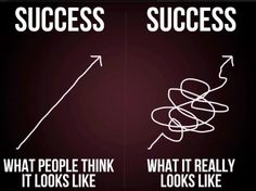 What success really looks like.