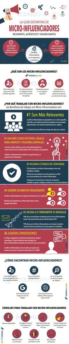 Guía sobre #microinfluencers #socialmedia #marketingdigital