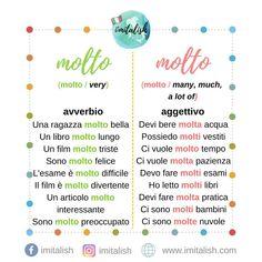 Italian Grammar, Italian Vocabulary, Italian Words, Italian Quotes, Italian Language, Vocabulary Words, English Study, English Words, Learn English