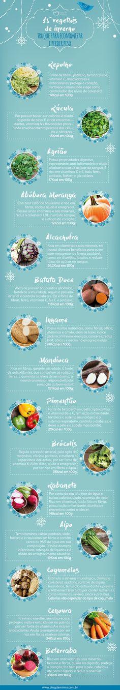 15 vegetais de inverno: truque para economizar e perder peso - Blog da Mimis #dieta #economia #diet #winter #emagrecer #loseweight