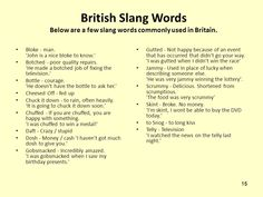 Automated proofreading, spelling, and grammar check Slang English, English Idioms, English Vocabulary Words, Learn English Words, English Writing Skills, Book Writing Tips, Writing Words, British Slang Words, Swag Words