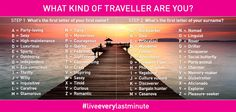 What kind of Traveller are you?   Take the test and tell us!