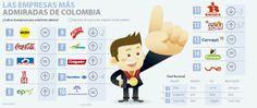 Las Empresas más Admiradas de #Colombia #Admónempresas