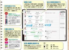 必読! 手帳が見やすくなる書き方テクニック Note Memo, Interesting Information, Journal Diary, Study Tips, Life Hacks, Diy And Crafts, Stationery, Knowledge, Notes