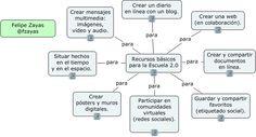 herramientas básicas para la escuela 2.0 de Felipe Zayas