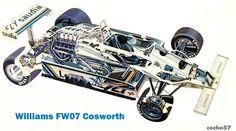 Fórmula 1: La historia de los Williams