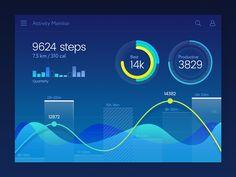 Dashboard concept designed by Artua. Dashboard Design, Web Dashboard, Ui Web, Analytics Dashboard, Web Design, App Ui Design, Mobile App Design, Interface Design, Mobile Ui