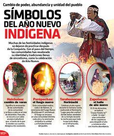 Conoce los símbolos del año nuevo indígena que pueden ser por cambio de poder, abundancia y unidad del pueblo. #InfografíaNotimex