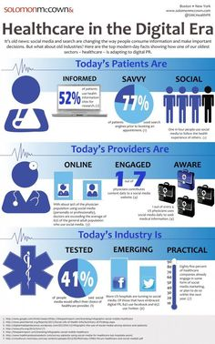 Healthcare infographic Healthcare in the digital age (infographic). Healthcare is making its social presence known! Infographic Description Healthcare in the digital age (infographic). Healthcare is making its social presence known! Quantified Self, Health Facts, Health Quotes, Health Lessons, Internet, Health Education, Health Literacy, Health Motivation, Health And Wellbeing