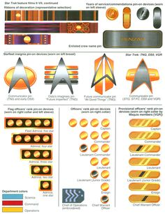 Ex Astris Scientia - Galleries - 24th Century Starfleet Uniforms