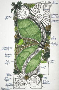 Garden design plans, small garden design, garden borders, garden paths, p. Small Garden Plans, Narrow Garden, Garden Design Plans, Small Garden Design, Magic Garden, Garden Paths, Garden Art, Dry Garden, Garden Borders
