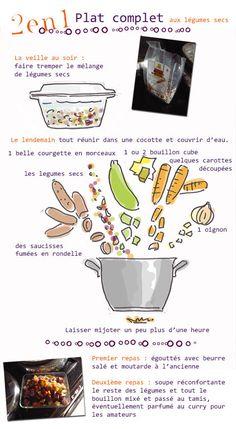 """""""Tambouille"""" : légumes secs en potée Le meilleur mélange que j'ai testé : quinoa, haricots rouges, riz sauvage, pois cassés, lentilles corail."""