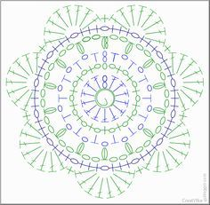 Circle mottif pattern