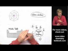 What are valence electrons and what is the atomic structure video.