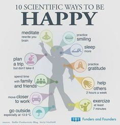 10 Scientific Ways To Be Happy (exercise is misspelled, but I won't let it stress me out lol) Reiki, Coaching, Ways To Be Happier, Mental Training, Healthy Mind, Happy Healthy, Positive Thoughts, Self Improvement, Self Help