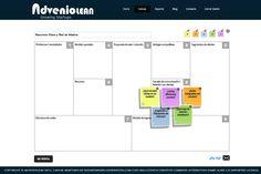 Canvas donde se detalla cómo rellenar canales de comunicación y distribución de tu modelo de negocio