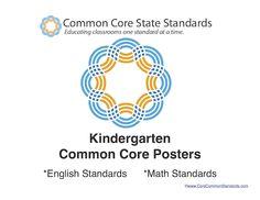 Kindergarten Common Core Posters