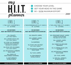 HIIT it up: 3 levels of HIIT training for maximum results