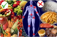 Diet, Nutrition and Supplements for Osteo-Arthritis and Rheumatoid ...