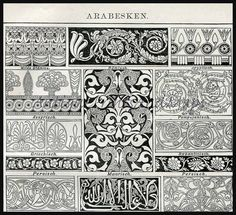 Antique Print Arabesque Ornaments from the late 1800s.
