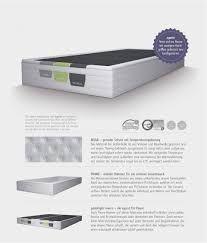 Pin Von Roland Paul Schlotter Auf 7sundays Matratzen Die Besten Der Welt Lausen Matratze