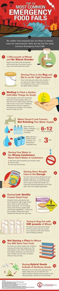 Emergency Planning: Common Preparedness Mistakes #survivalfood