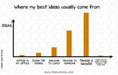 PHD Comics: Best Ideas