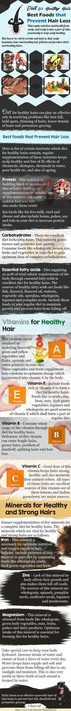 QuotBest Essential Oils for Skin Carequot Checklist t