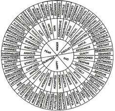 This Emotion Chart Will Help You Understand The Root Of Everything You Feel