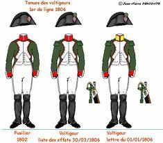Fanteria di linea 1° Rgt. voltigeurs 1806