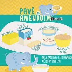 Que tal preparar um pavê muito fácil de preparar e não vai ao fogo. Você precisa de poucos ingredientes: Manteiga, leite condensado, creme de leite, biscoito maizena e amendoim.