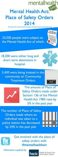 mental health act 1983 pdf
