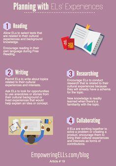 EmpoweringELLs incorporating ELs' experiences