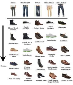MENS, SHOES, Jeans, styling advice